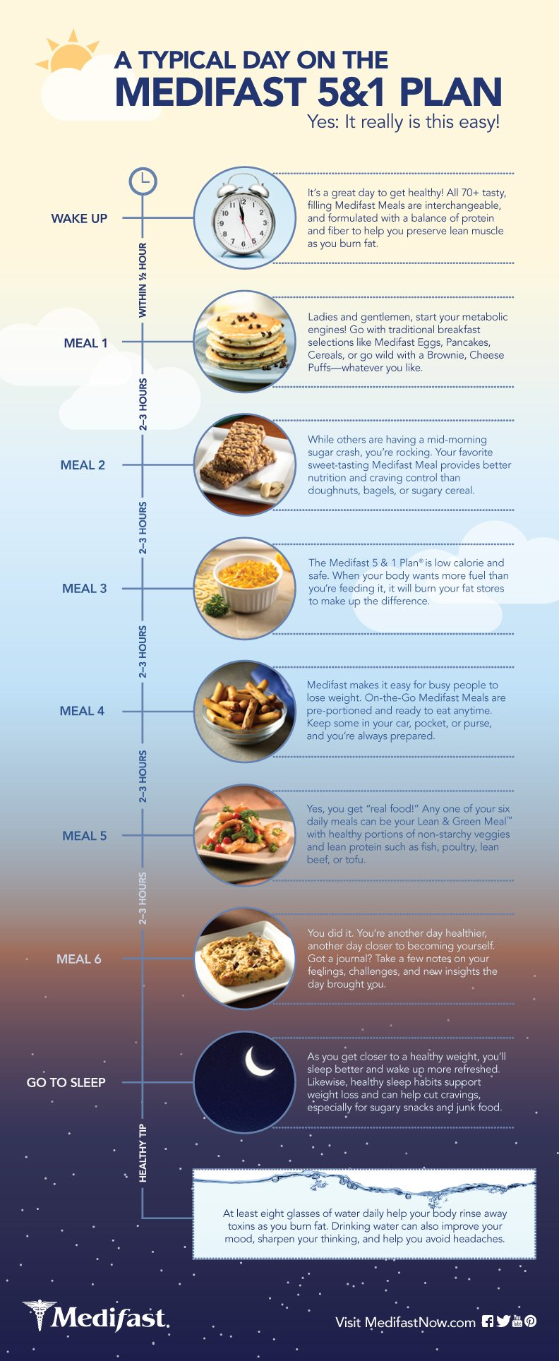 typical-day-infographic-revised-2