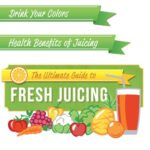 The Ultimate Guide to Fresh Juicing