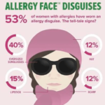 Make Up Tips to Help Combat ALLERGY FACE™