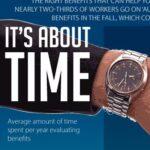 Auto-Pilot No More Stop Watch Enroll