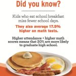 #DennysDiners Support No Kid Hungry