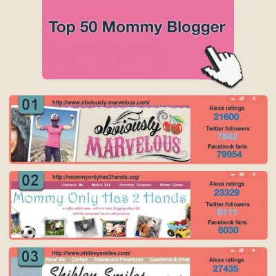 Rebate Zones Top 50 Mommy Bloggers