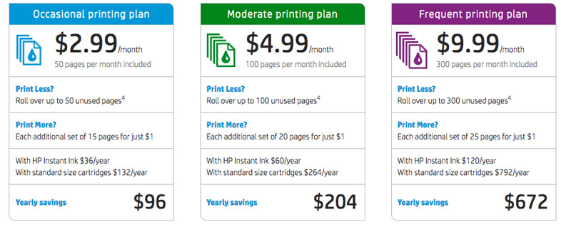 HP InstaInk Plans