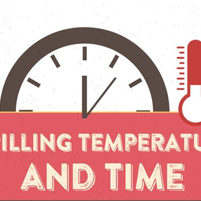 Grilling Temperature and Time